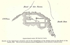 Sketch map of the lighthouse station, Head of Passes, proposed site of the Union ten gun 9-inch smooth bore battery[8]
