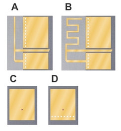 A: printed inverted-F antenna, B: meandered printed inverted-F antenna: C: patch antenna: D: Planar inverted-F antenna (PIFA)    Board without ground plane   Board with ground plane    Antenna feed pin   Ground pin