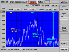 Spectrum of FM broadcast station without HD Radio