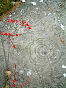 Cup and ring marks, in England