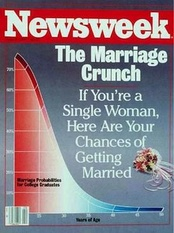 The 1986 cover of Newsweek that discussed unmarried women in America.