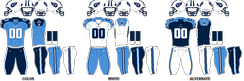 The Tennessee Titans uniforms used from 1999–2017.