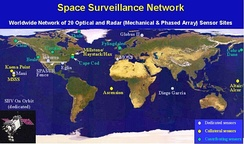The Space Surveillance Network